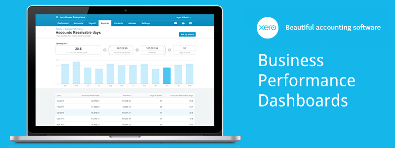 Xero Business Performance Dashboards